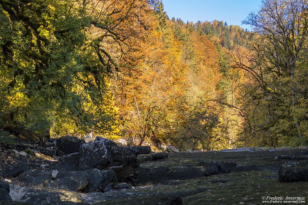 Sécheresse du Doubs en 2018